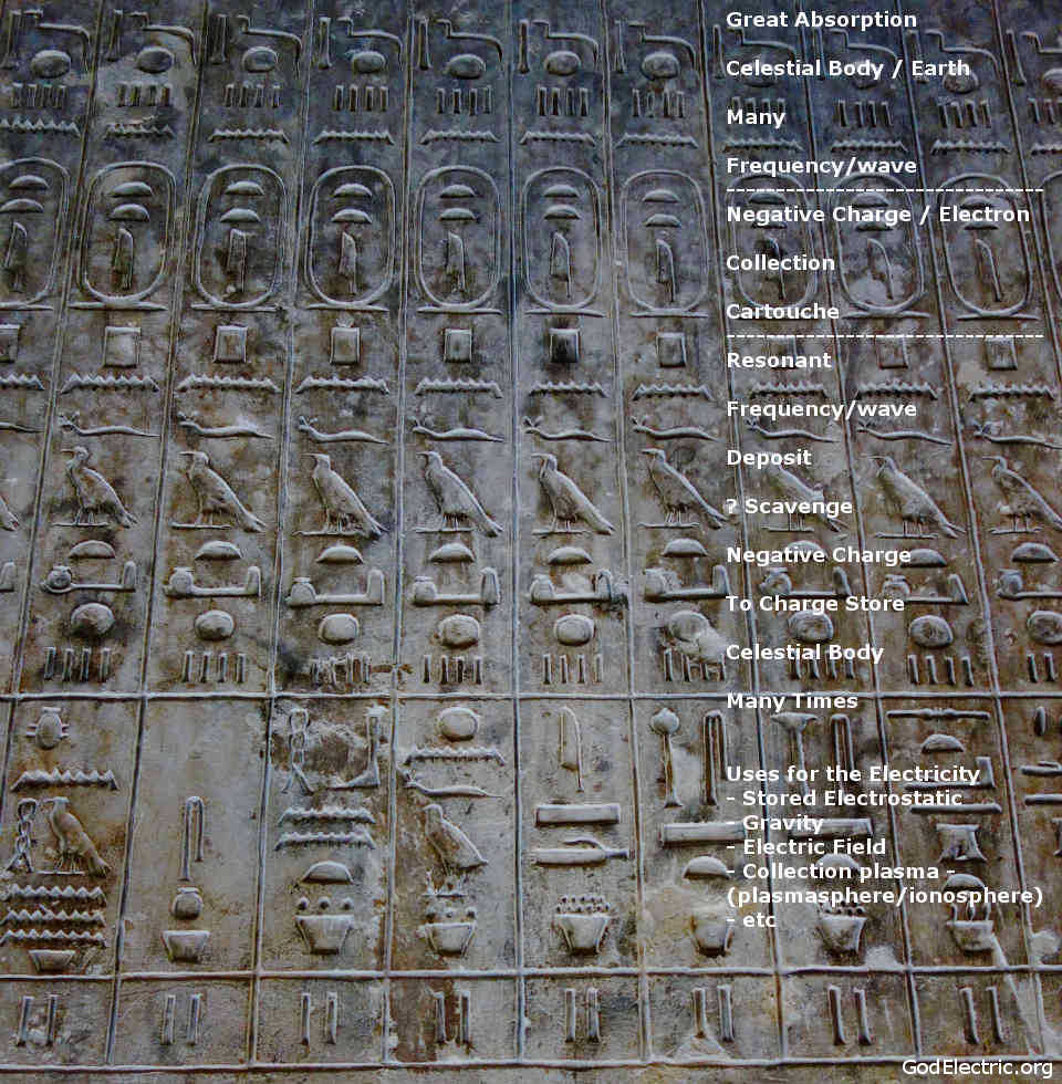 Teti Pyramid Electric Hieroglyphs Deciphered