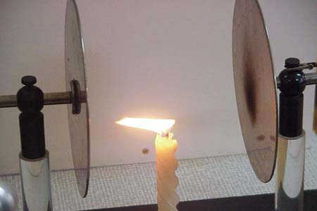 Plasma Candle Flame Electric Field